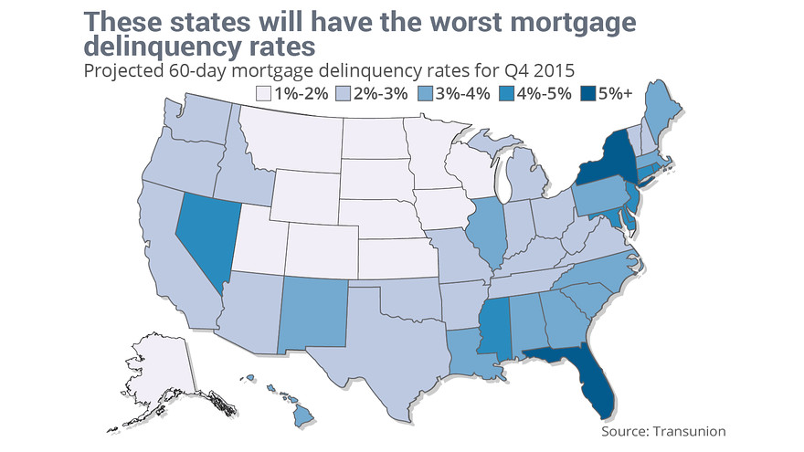 Mortgage Delinquency Rates by State